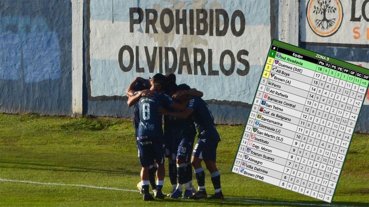 La Lepra lidera la Zona B hasta que Guemes juegue su partido. (Gentileza @Zarzaferr y Promiedos).