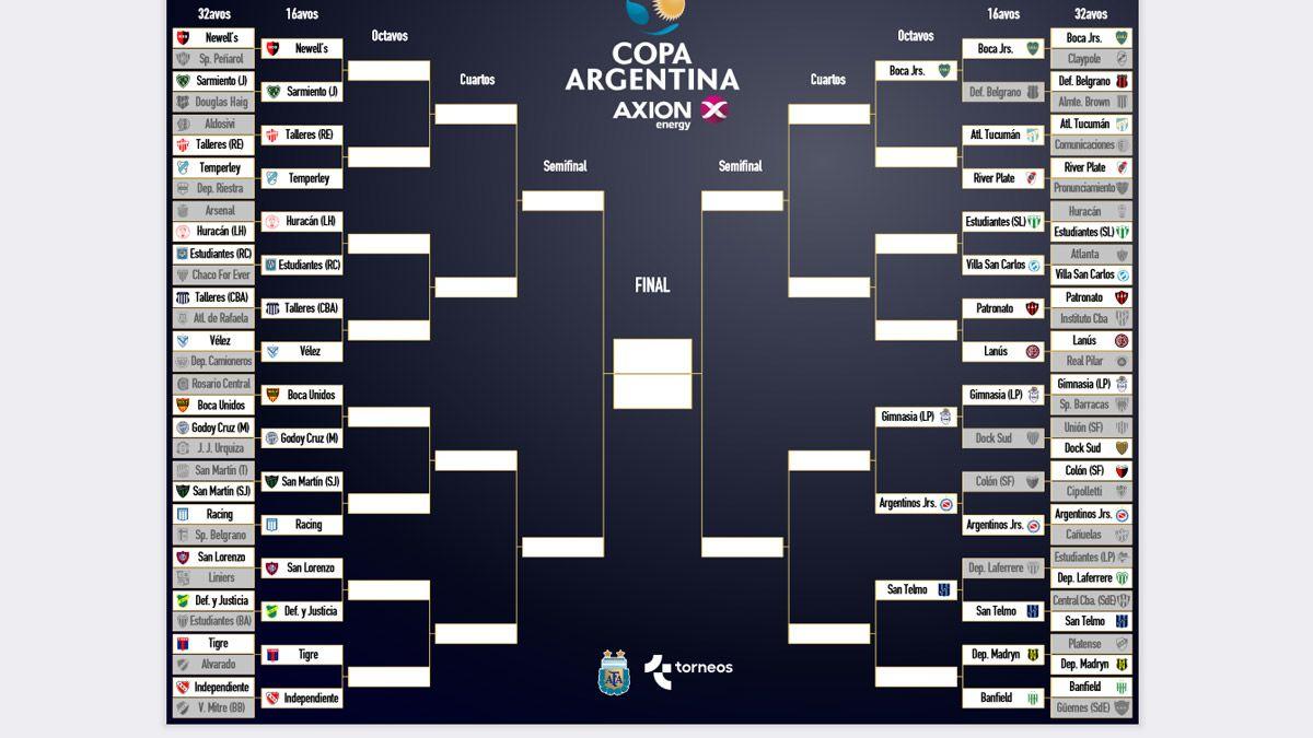 Copa Argentina: se confirmaron varias fechas