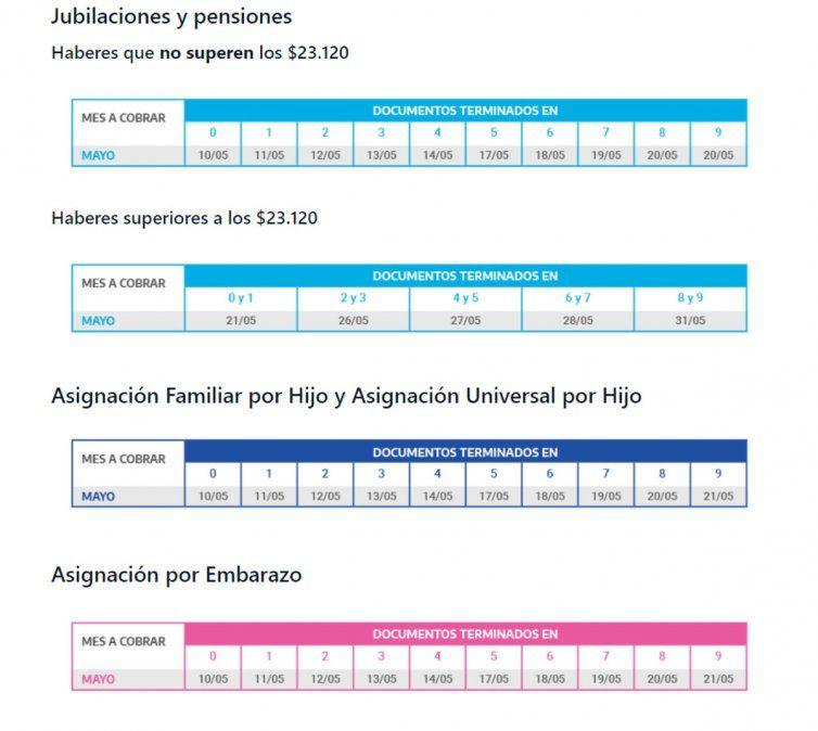 ANSES: cuándo cobro AUH jubilados ATP bono SUAF Progresar