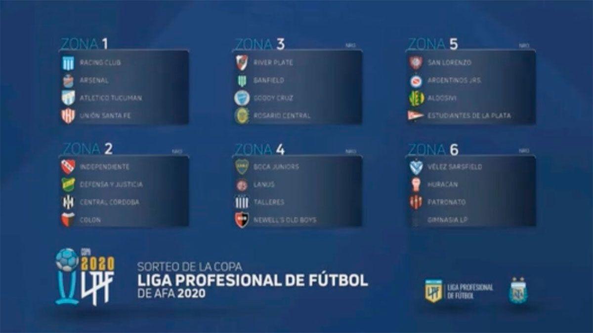 Copa Liga Profesional 2020: así quedaron las zonas