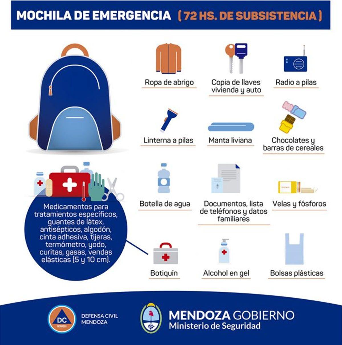 El pronóstico del tiempo advierte por la presencia de zonda en Mendoza: qué tiene que tener la mochila de emergencia
