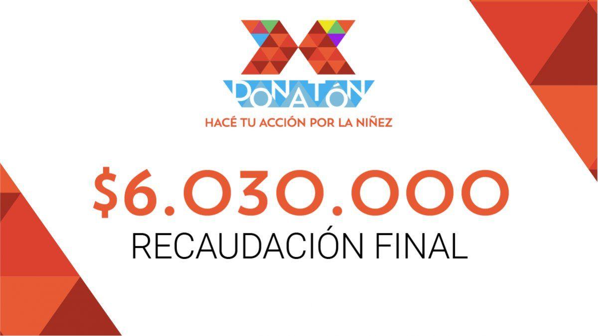 DONATÓN recaudó $6.030.000 que llegarán a niños y niñas de Mendoza y el país