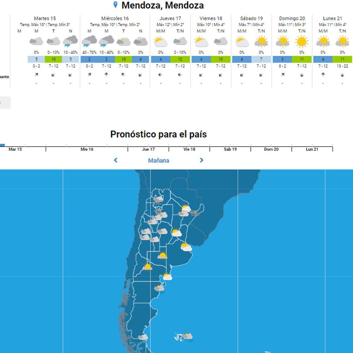 Pronóstico del tiempo: así seguirá el tiempo esta semana en Mendoza
