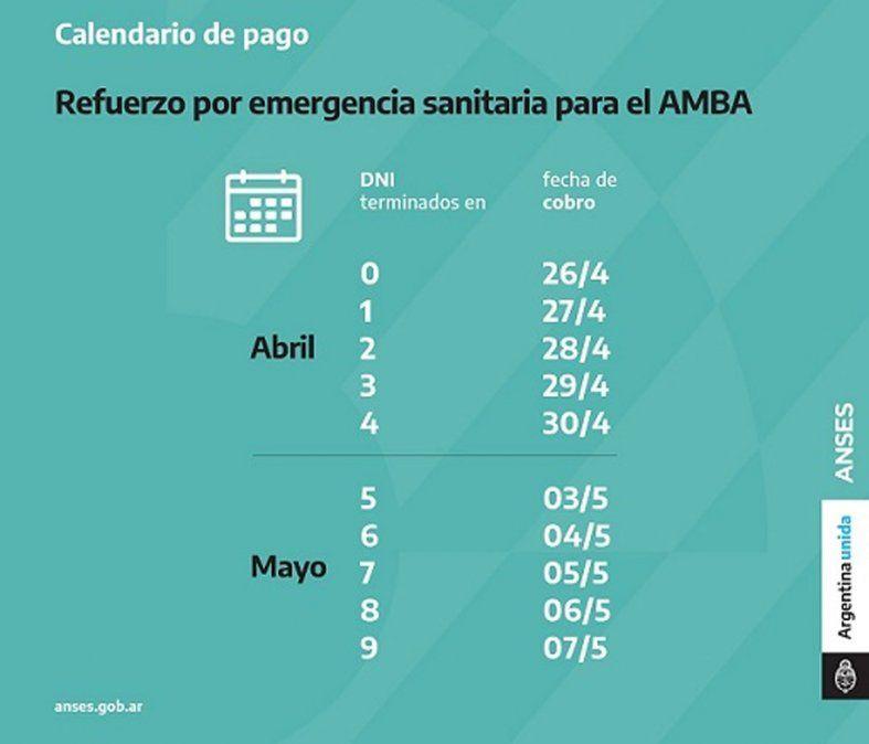 Con las restricciones, ¿en Mendoza se paga el bono de 15000?