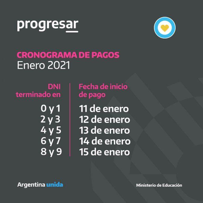 ANSES Progresar 2021 para madres hasta 35 años: inscripción