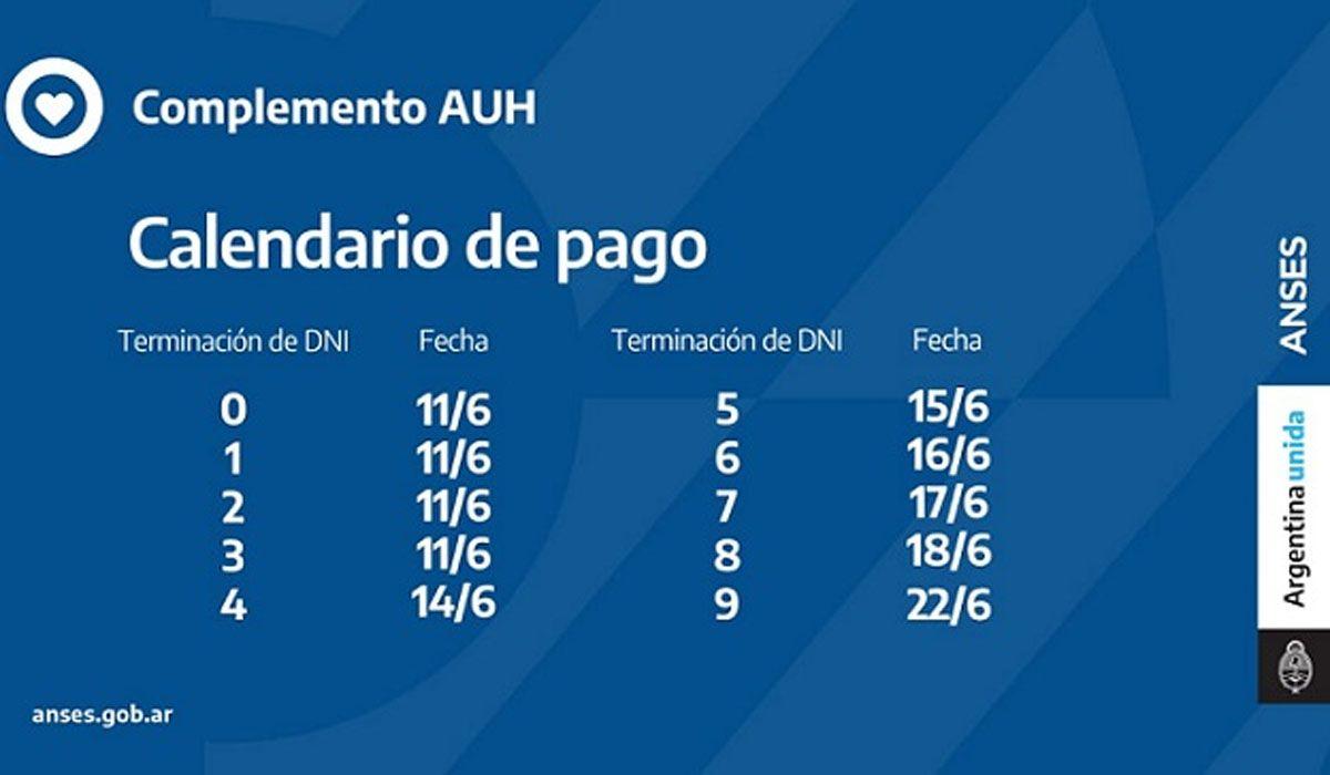 ANSES cambió el calendario de pago del 20% retenido de AUH