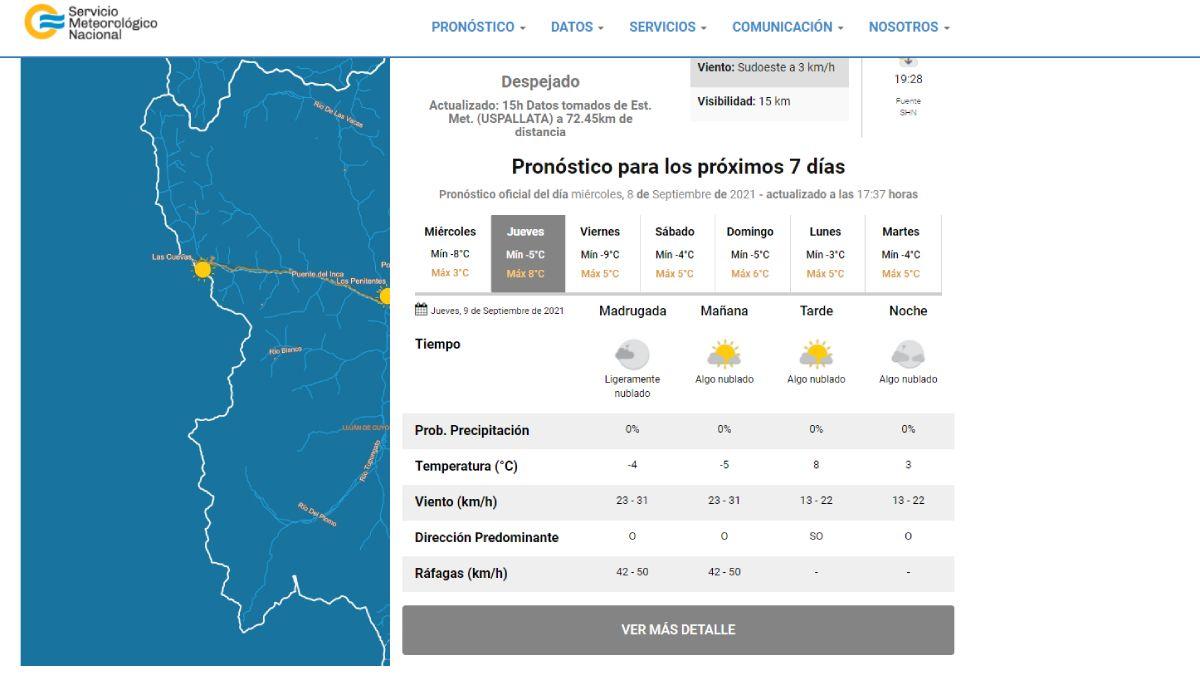 Este es el pronóstico extendido hasta en fin de semana para la zona de Alta Montaña en el norte de Mendoza, según el Servicio Meteorológico Nacional (SMN).