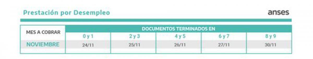 ANSES Jubilados, AUH, ATP, Tarjeta Alimentaria: cómo arranca el calendario de pago el lunes 16 de noviembre