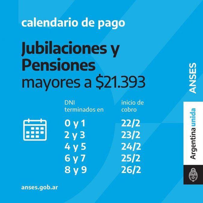 Jubilados hoy: el aumento de la ANSES sería del 8%