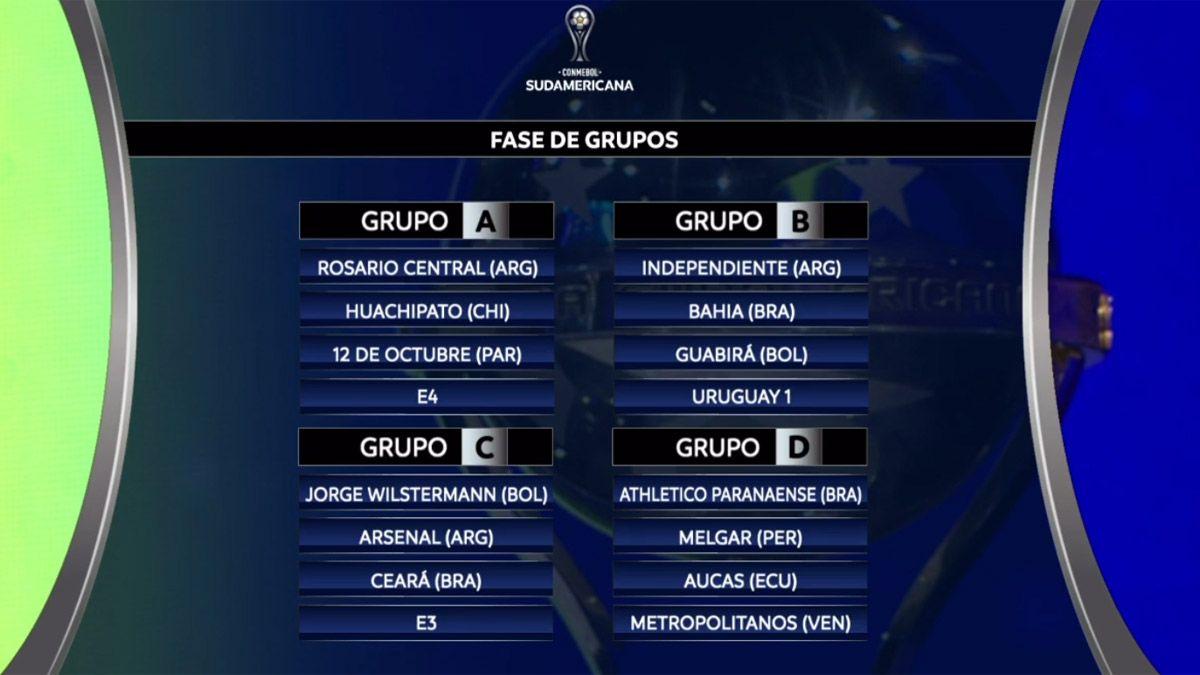 Copa Libertadores: Boca y River, con rivales definidos