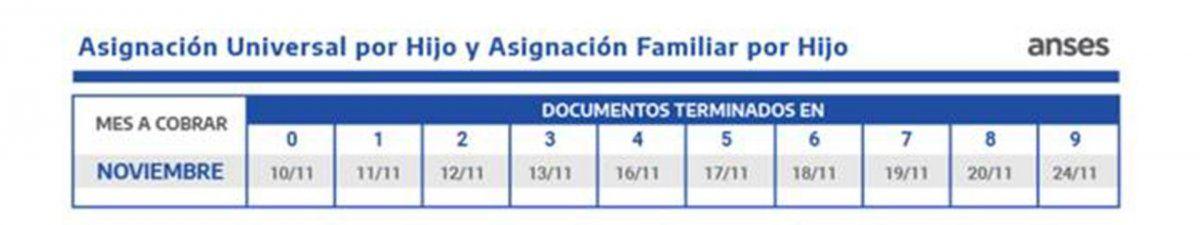 AUH, jubilados, desempleo: fecha de cobro de ANSES para el martes 24 de noviembre