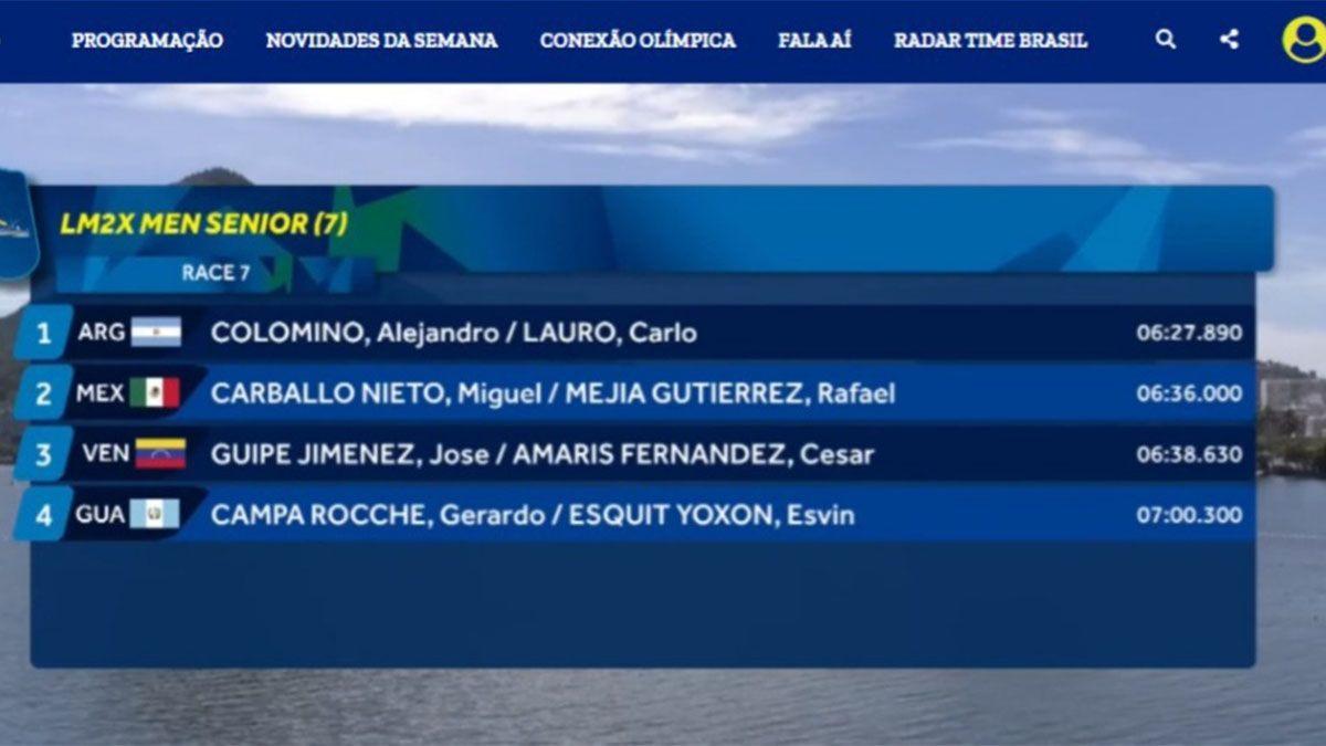 Carlo Lauro pasó a la final del Preolímpico de Brasil
