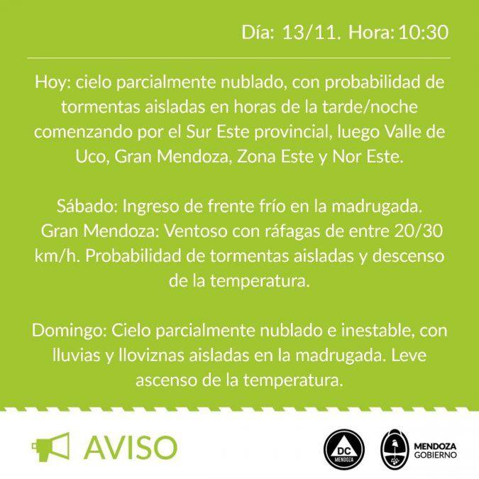 Alerta Meteorológica en Mendoza: a qué hora y en qué zonas se esperan las tormentas hoy