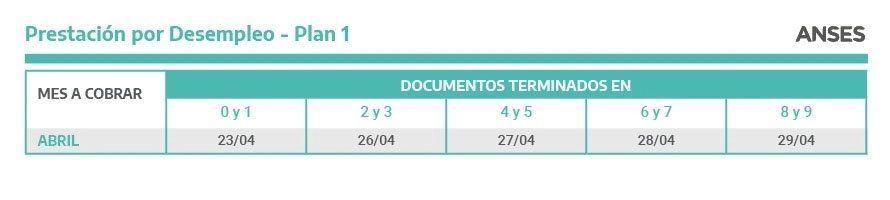ANSES calendario de pago abril AUH jubilados SUAF desempleo