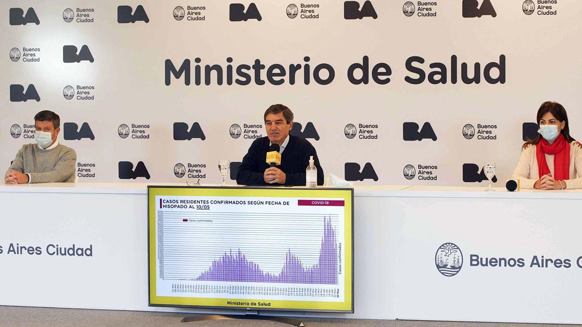 El ministro de Salud de la Ciudad de Buenos Aires