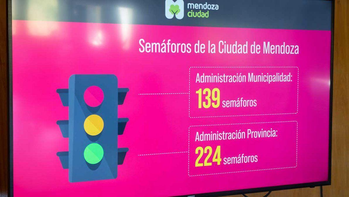 Municipalidad de Mendoza firmó un convenio con la Secretaría de Servicios Públicos de Mendoza para realizar el mantenimiento de la red de semáforos.