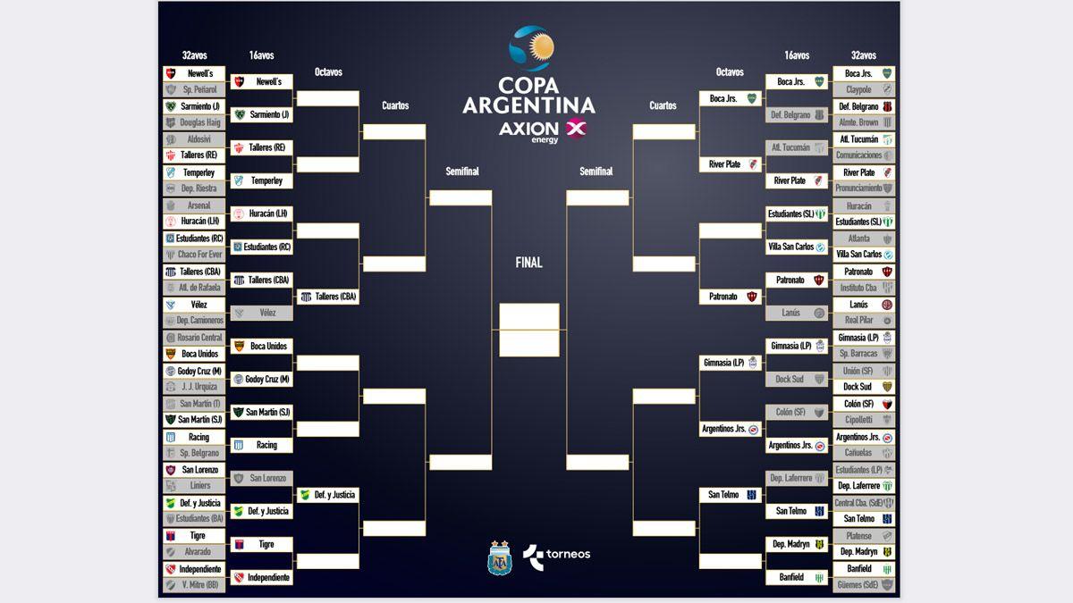 Fecha confirmada para Huracán Las Heras en la Copa Argentina