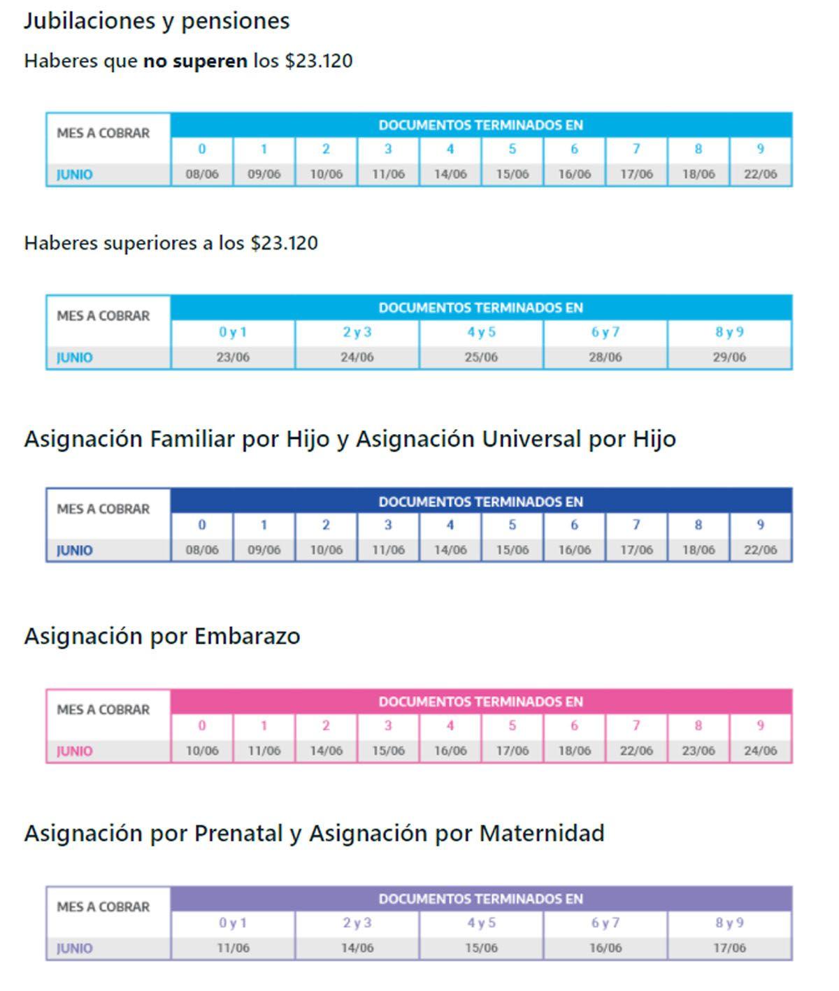 AUH junio 2021: arranca el calendario de pago de ANSES
