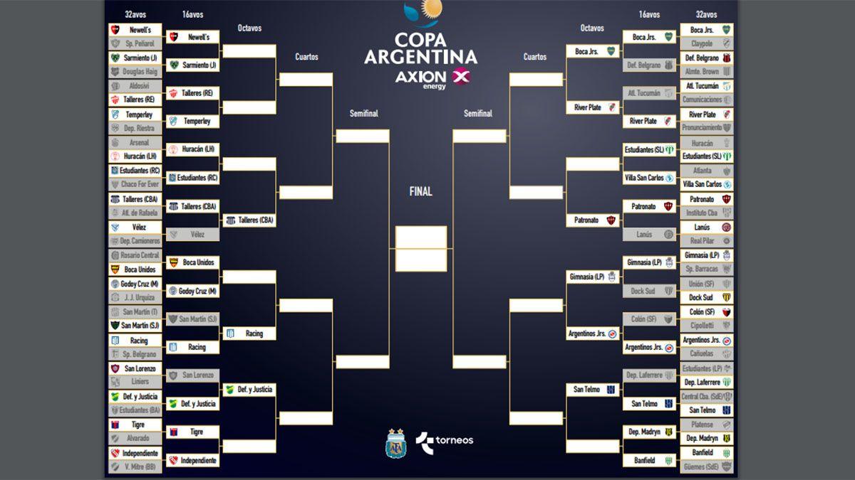 Cambio de hora para Huracán Las Heras en la Copa Argentina
