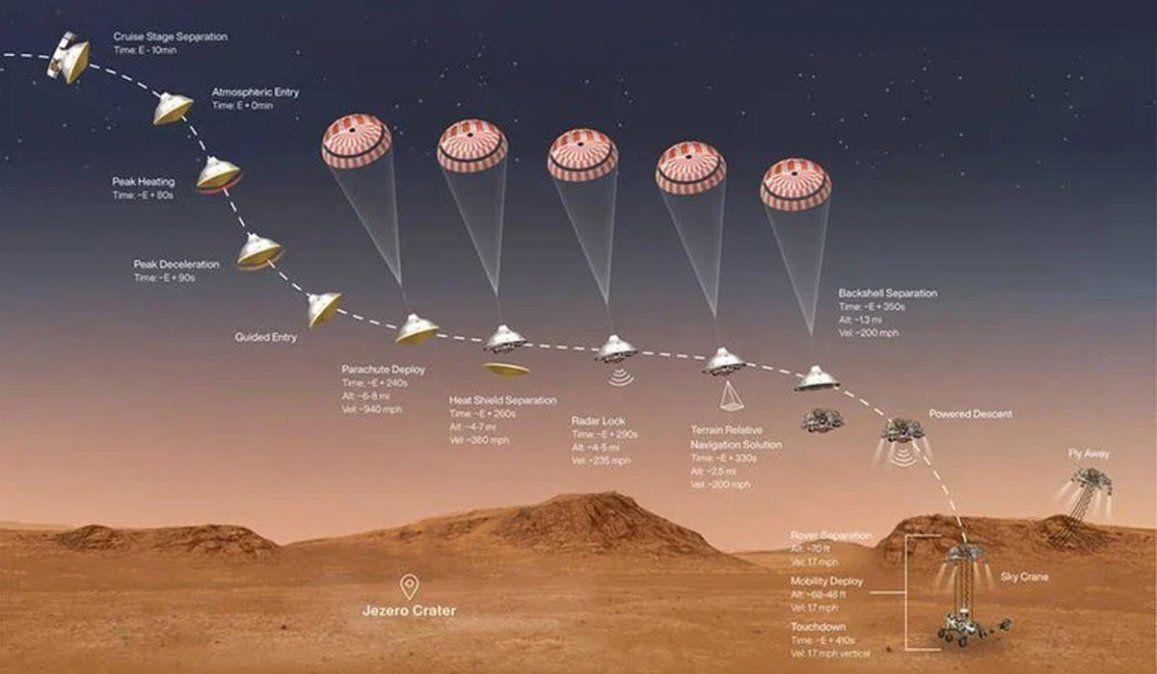 Primera foto del Perseverance de la NASA en Marte